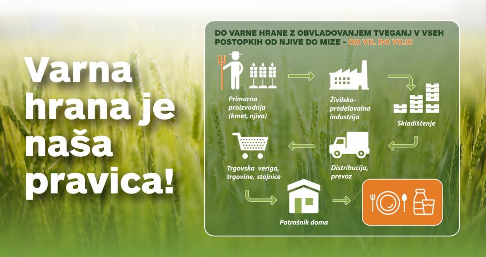 Infografika o varni hrani