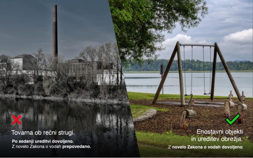 Kolaž dveh fotografij. Na levi strani fotografija in napis: Tovarna ob rečni strugi. Po sedanji ureditvi dovoljeno. Z novelo zakona o vodah prepovedano. Na desni strani fotografija in napis: Enostavni objekti in ureditev obrežja. Z novelo dovoljeno.